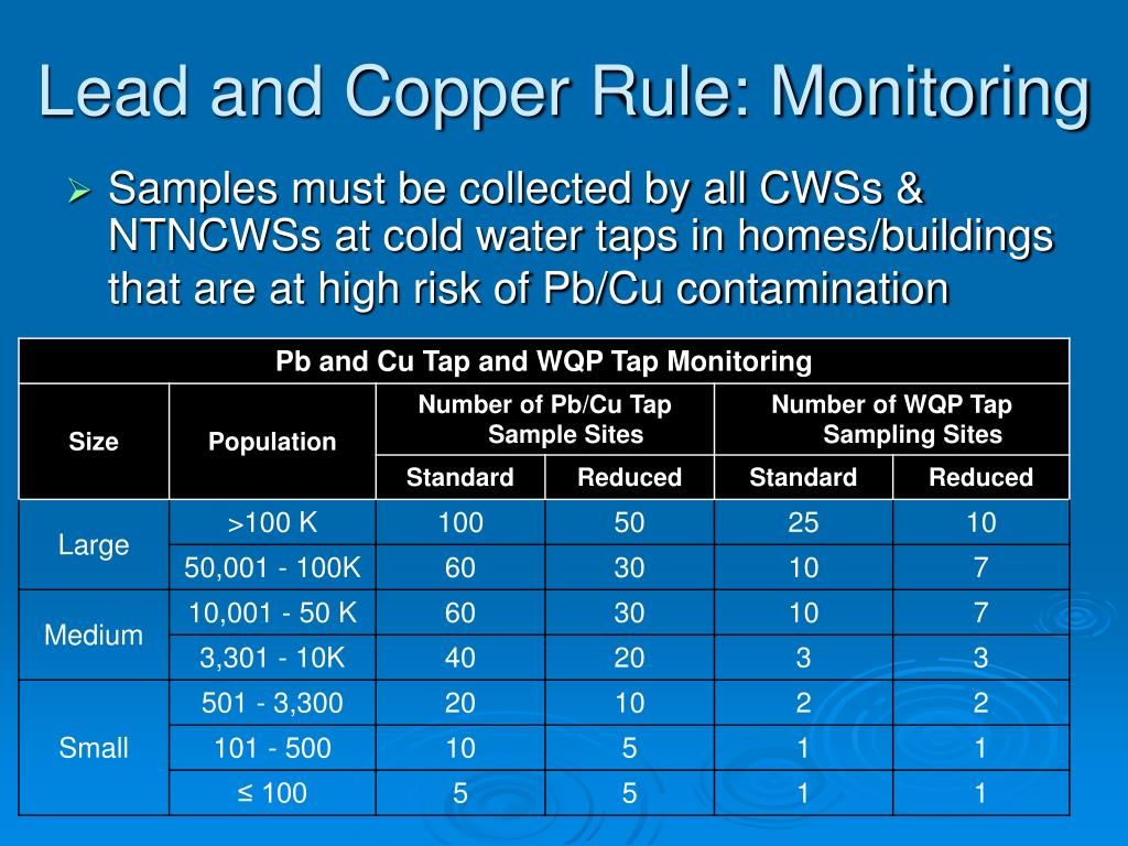 Lead and Copper Rule: Monitoring