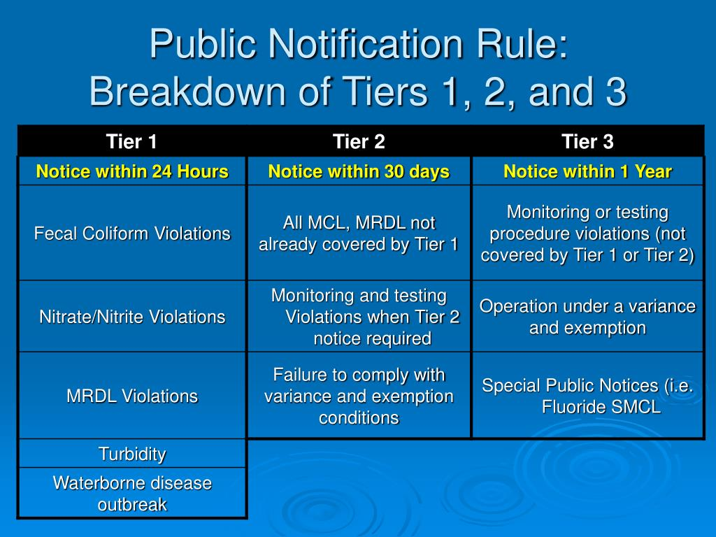 Public Notification Rule: