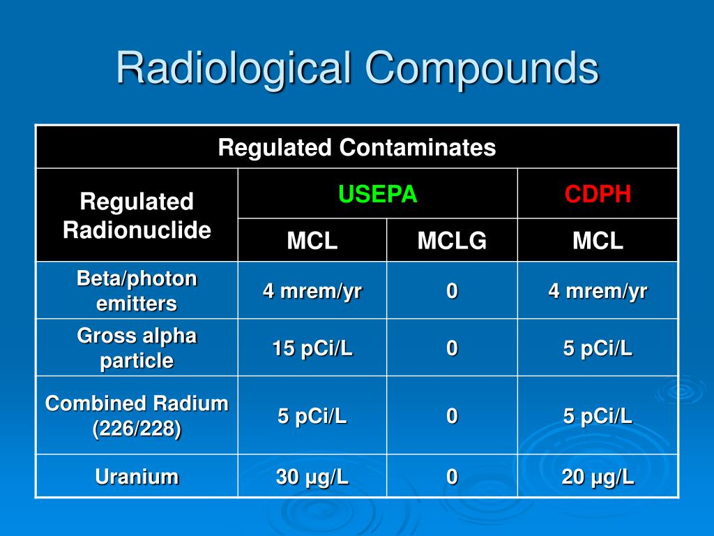 Radiological Compounds