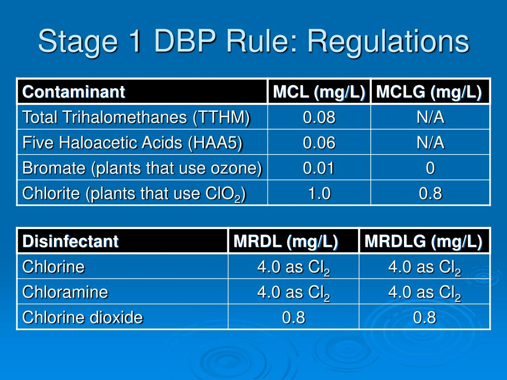 Stage 1 DBP Rule: Regulations