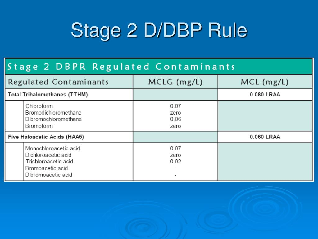 Stage 2 D/DBP Rule