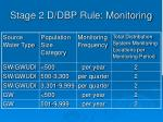 stage 2 d dbp rule monitoring