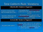 total coliform rule violations