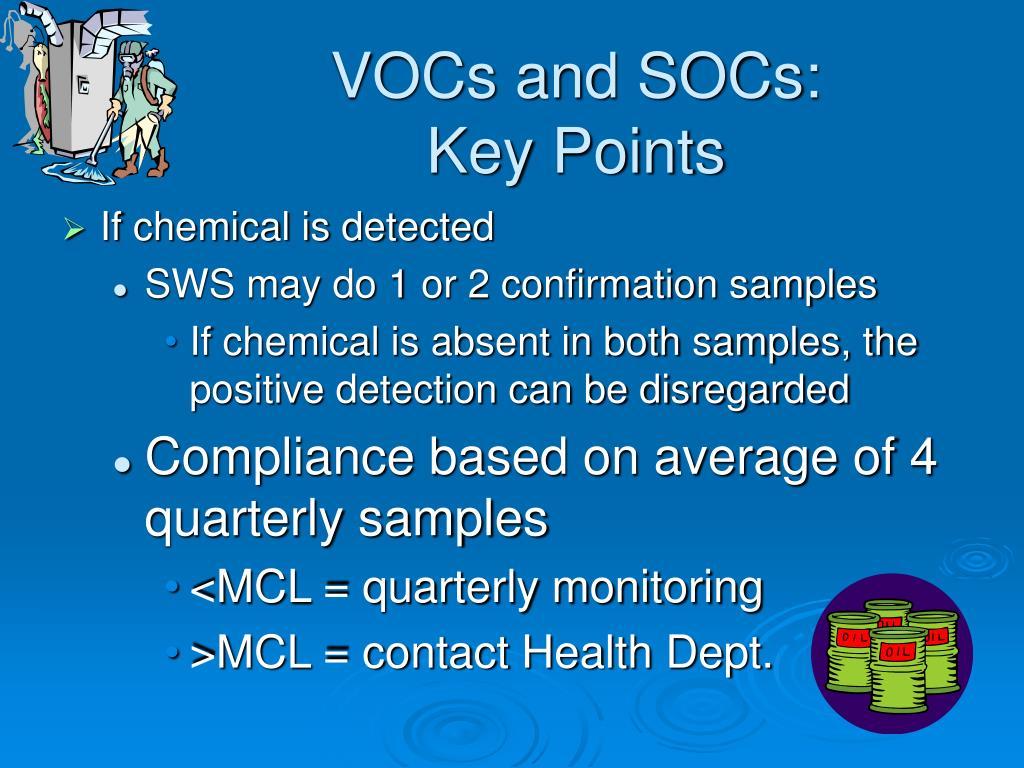 VOCs and SOCs: