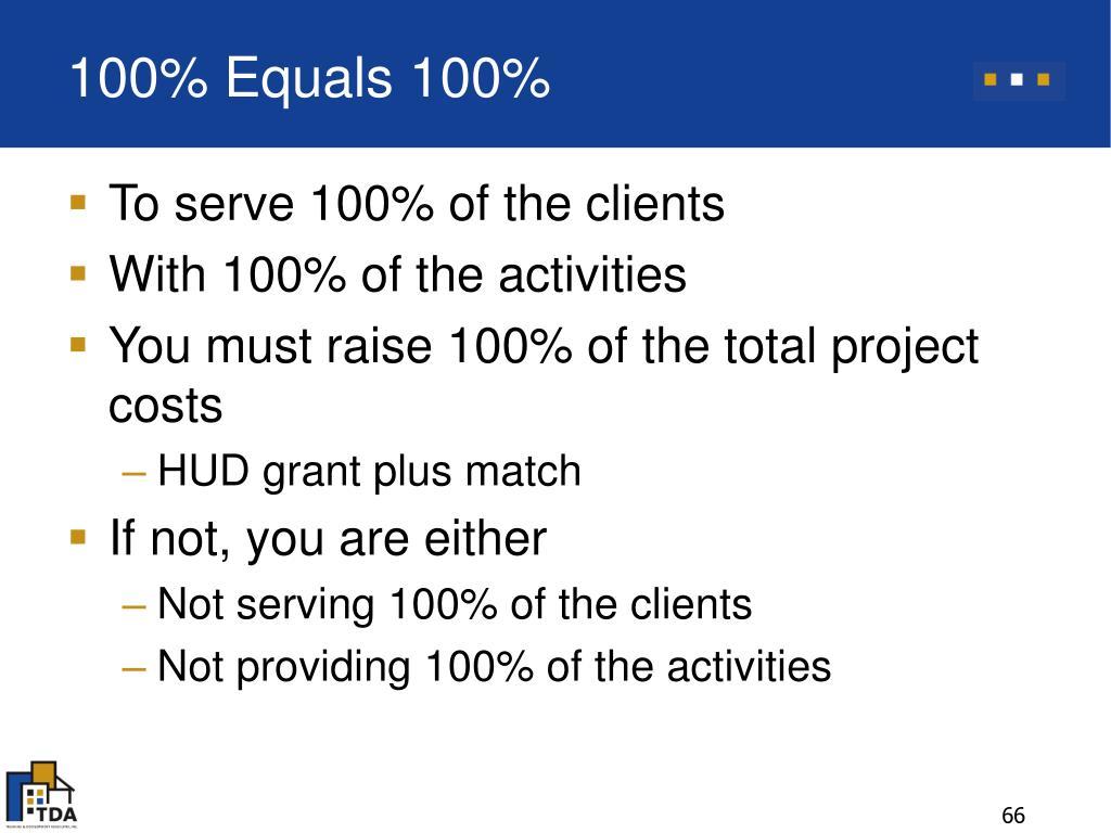 100% Equals 100%