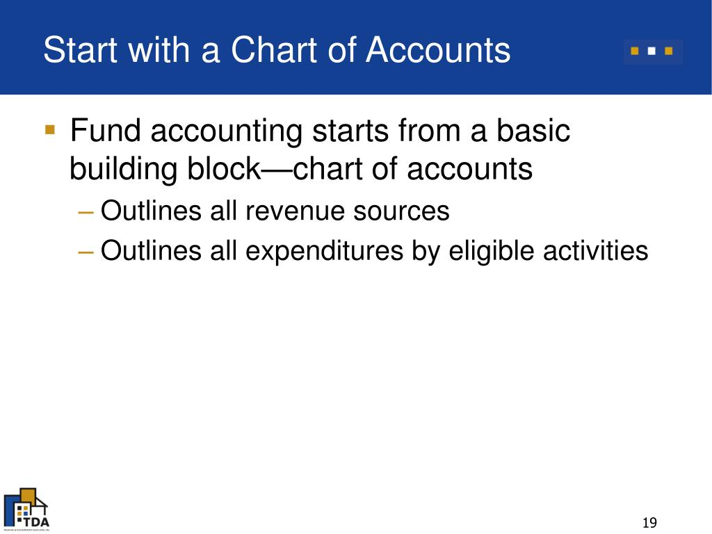Start with a Chart of Accounts