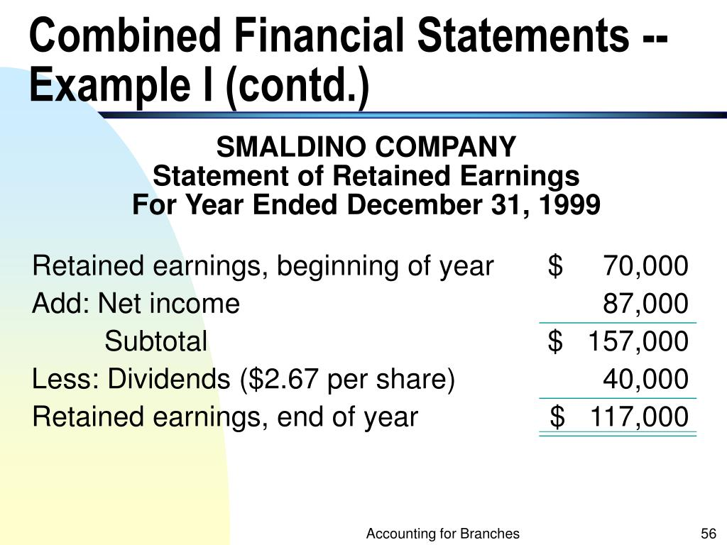 Retained earnings, beginning of year
