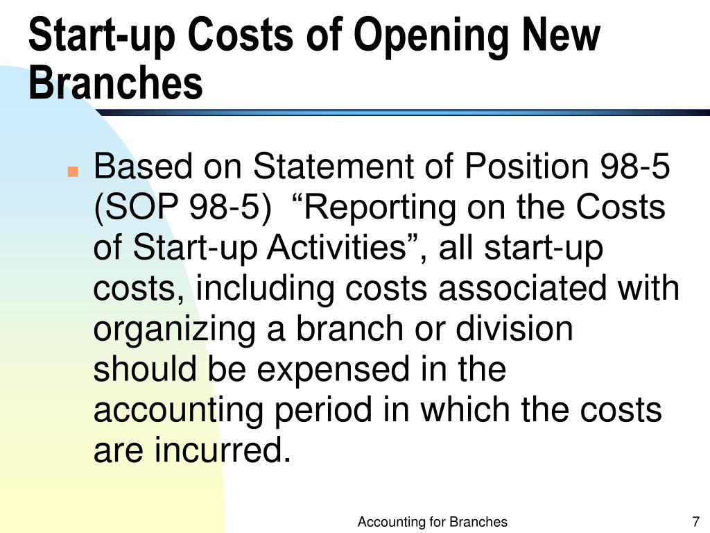 Start-up Costs of Opening New Branches
