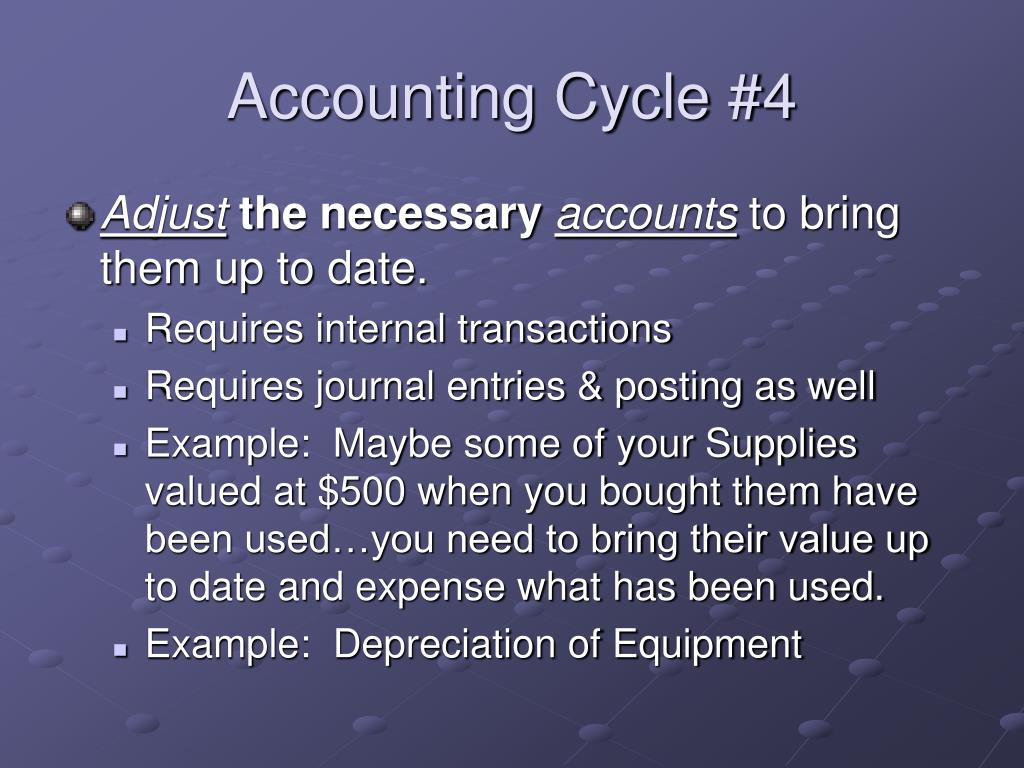 Accounting Cycle #4