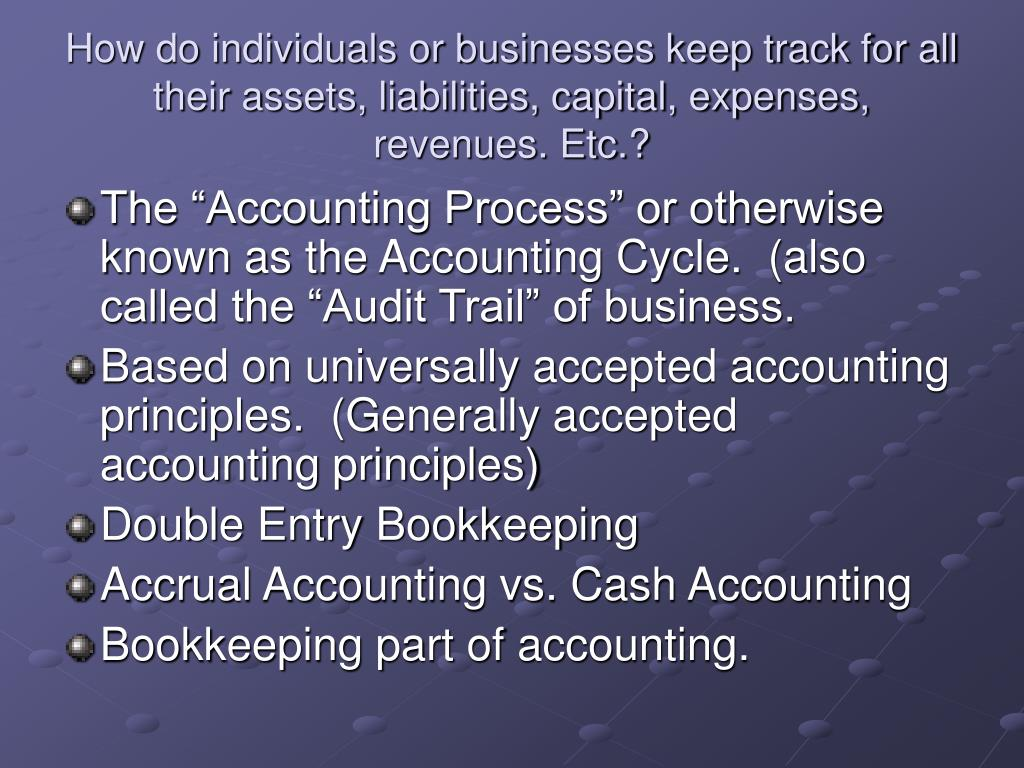 How do individuals or businesses keep track for all their assets, liabilities, capital, expenses, revenues. Etc.?