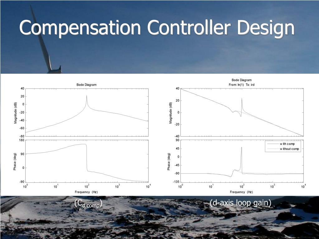 Compensation Controller Design