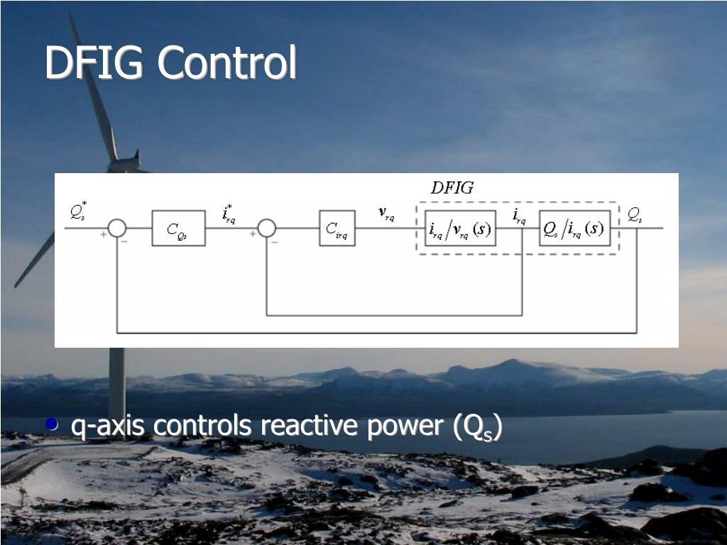 DFIG Control