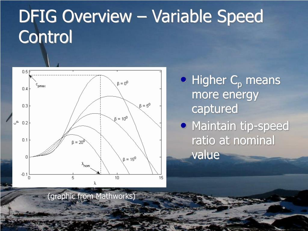 DFIG Overview – Variable Speed Control