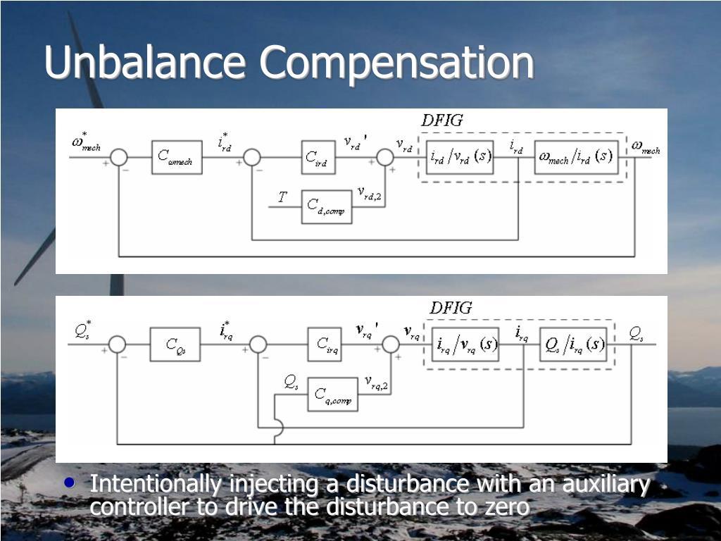 Unbalance Compensation