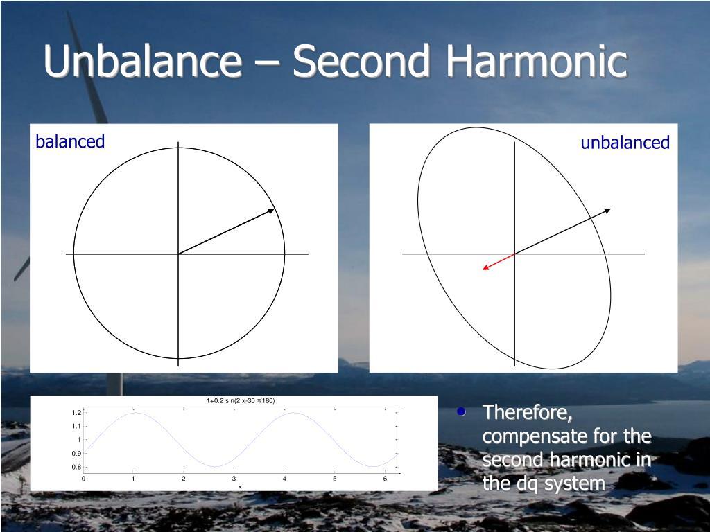 Unbalance – Second Harmonic