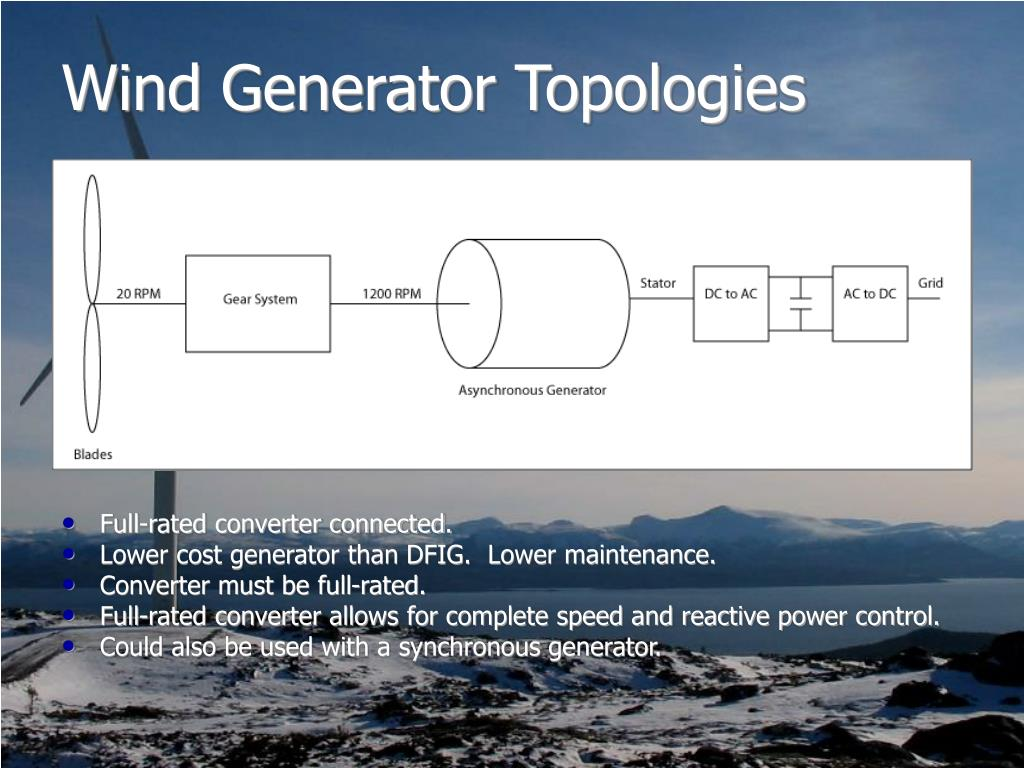 Wind Generator Topologies