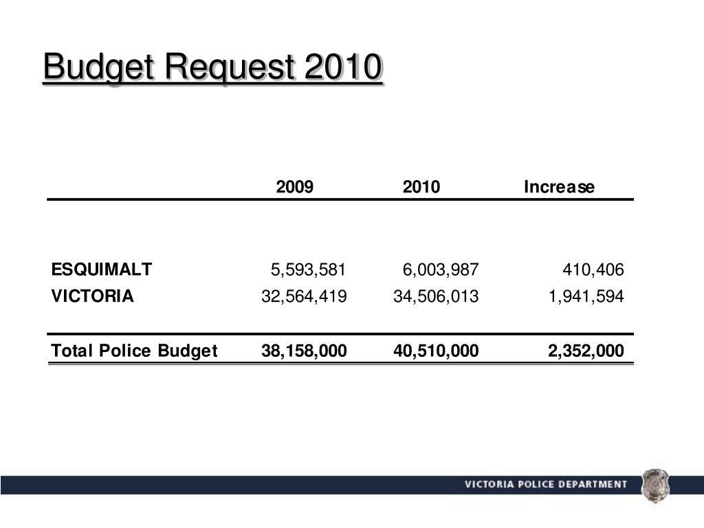 Budget Request 2010