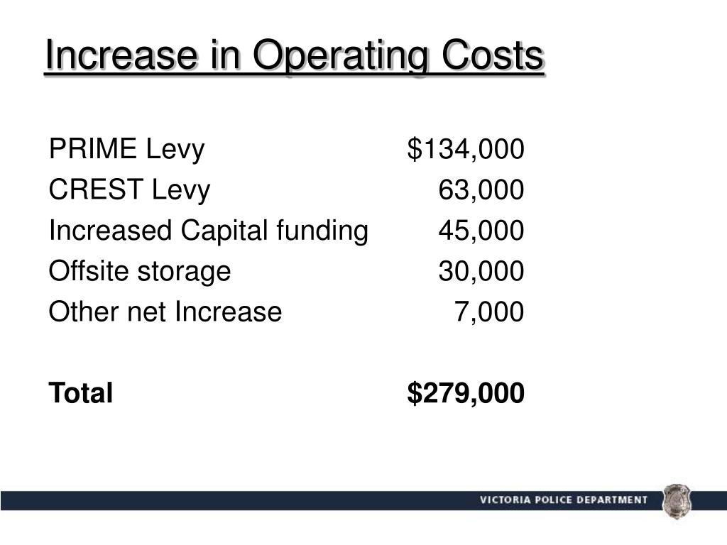 Increase in Operating Costs