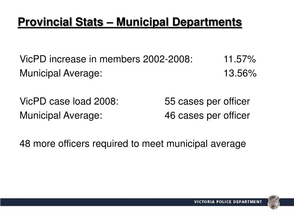 Provincial Stats – Municipal Departments