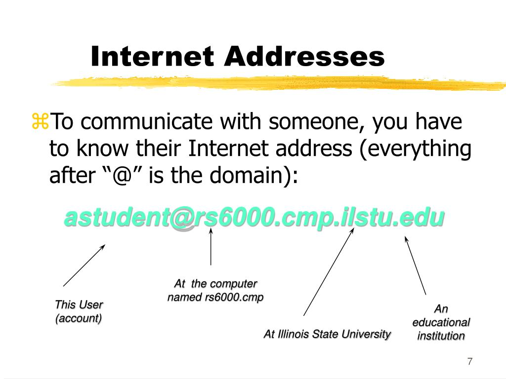 Internet Addresses