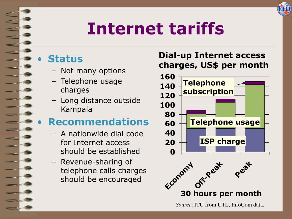 Internet tariffs