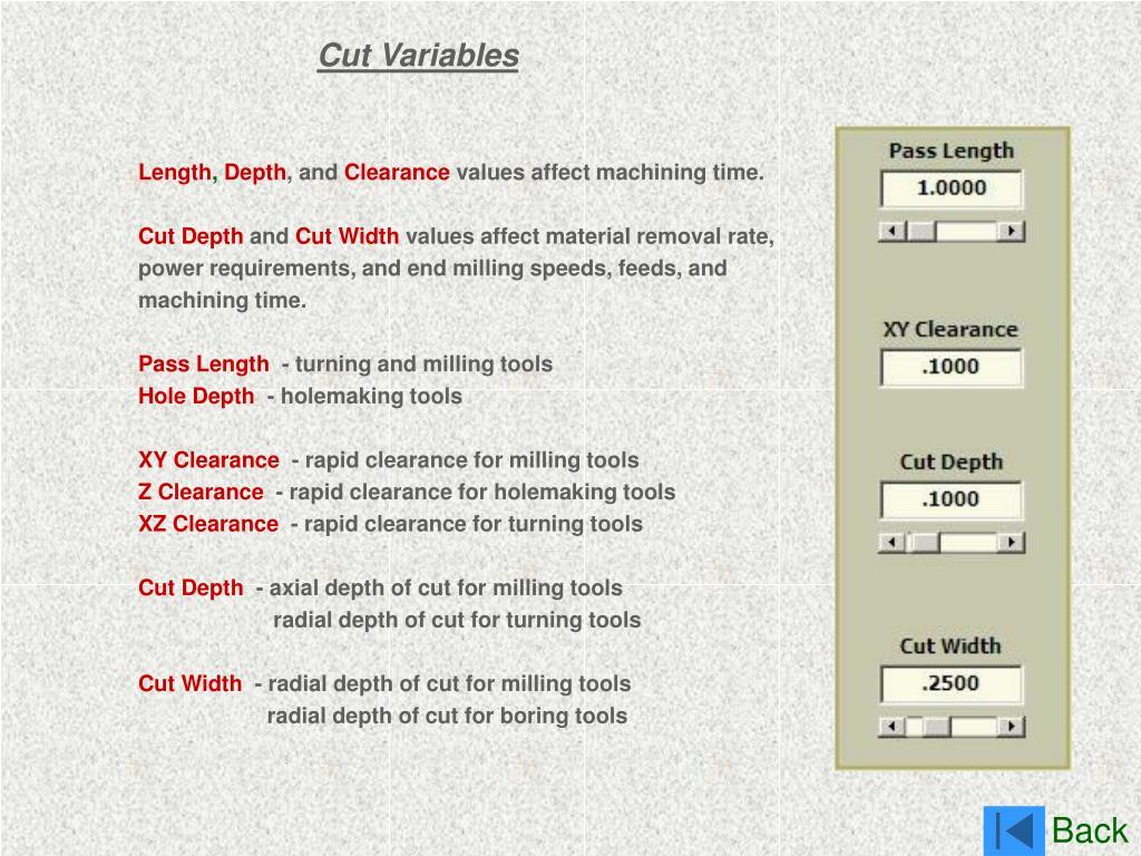 Cut Variables