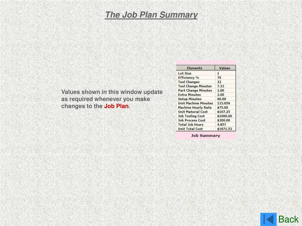 The Job Plan Summary
