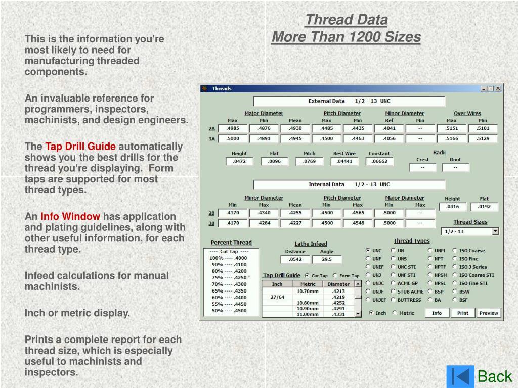 Thread Data