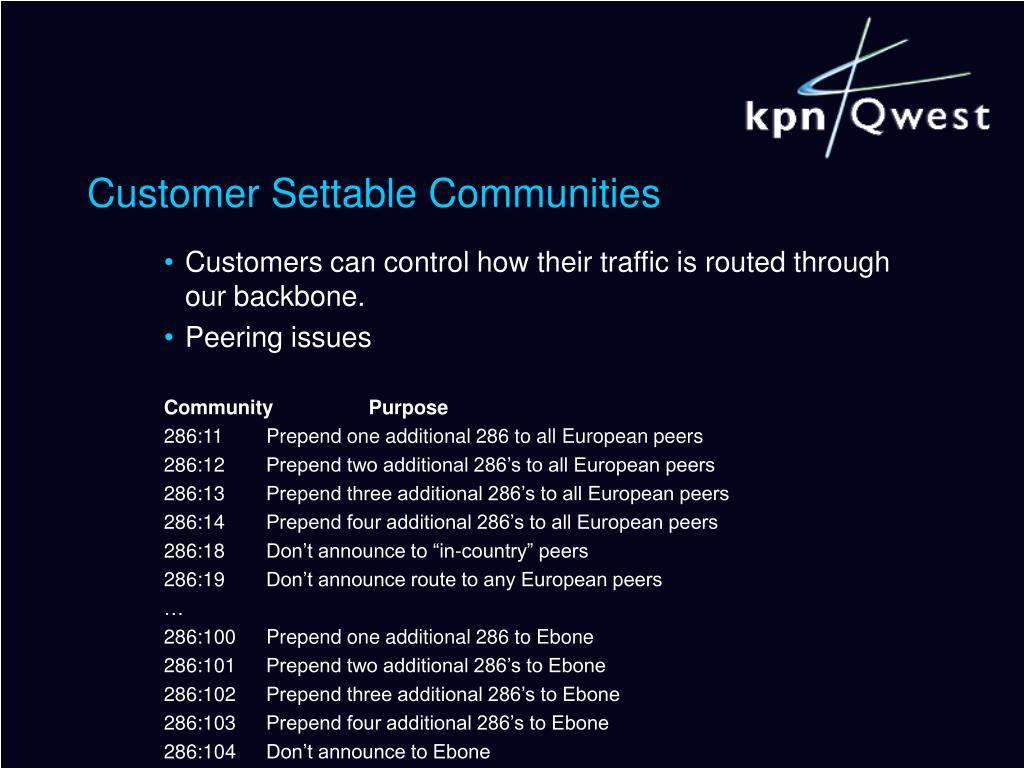 Customer Settable Communities