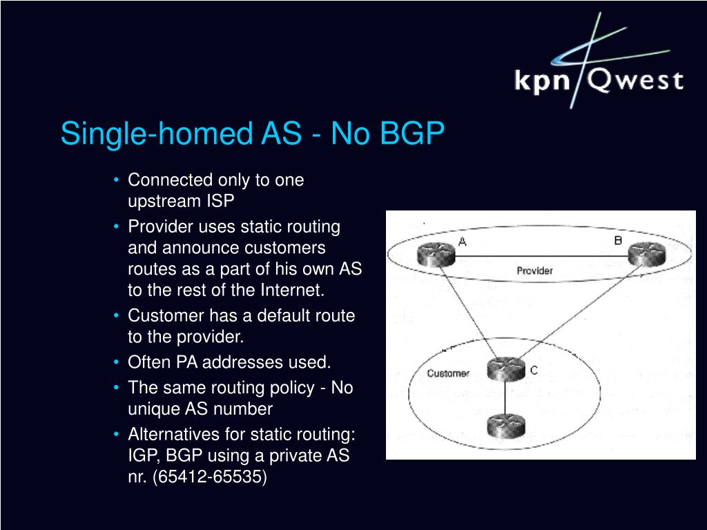 Single-homed AS - No BGP