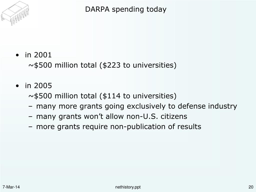 DARPA spending today