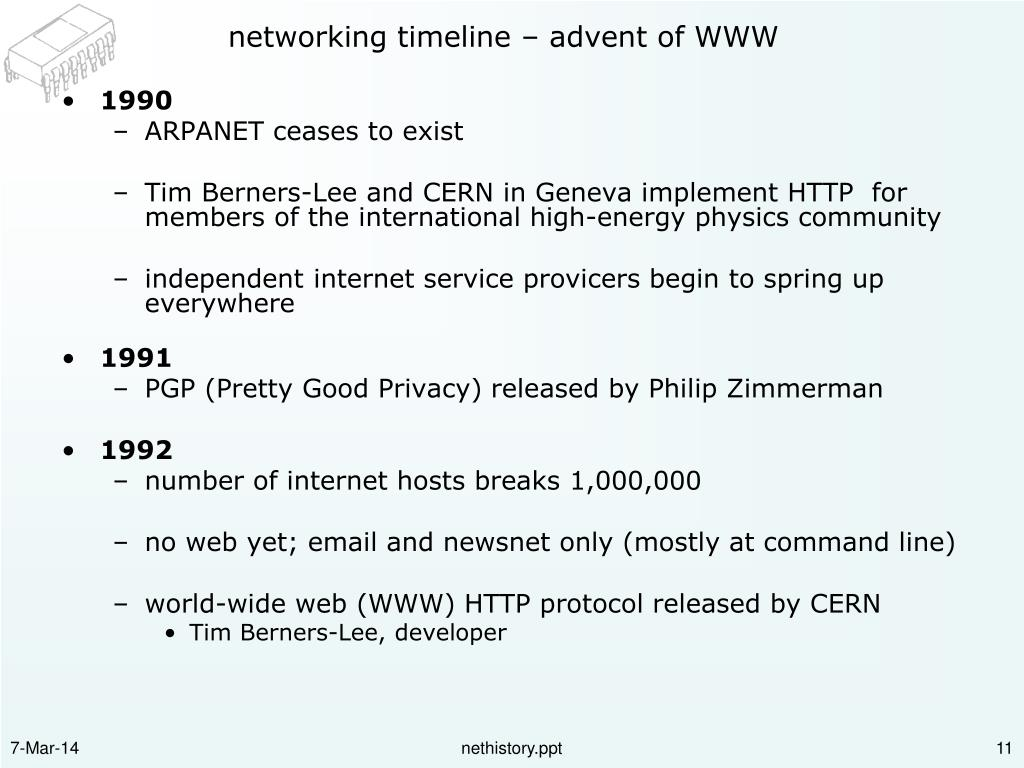 networking timeline – advent of WWW