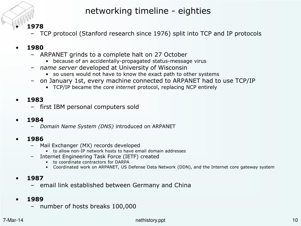 networking timeline - eighties