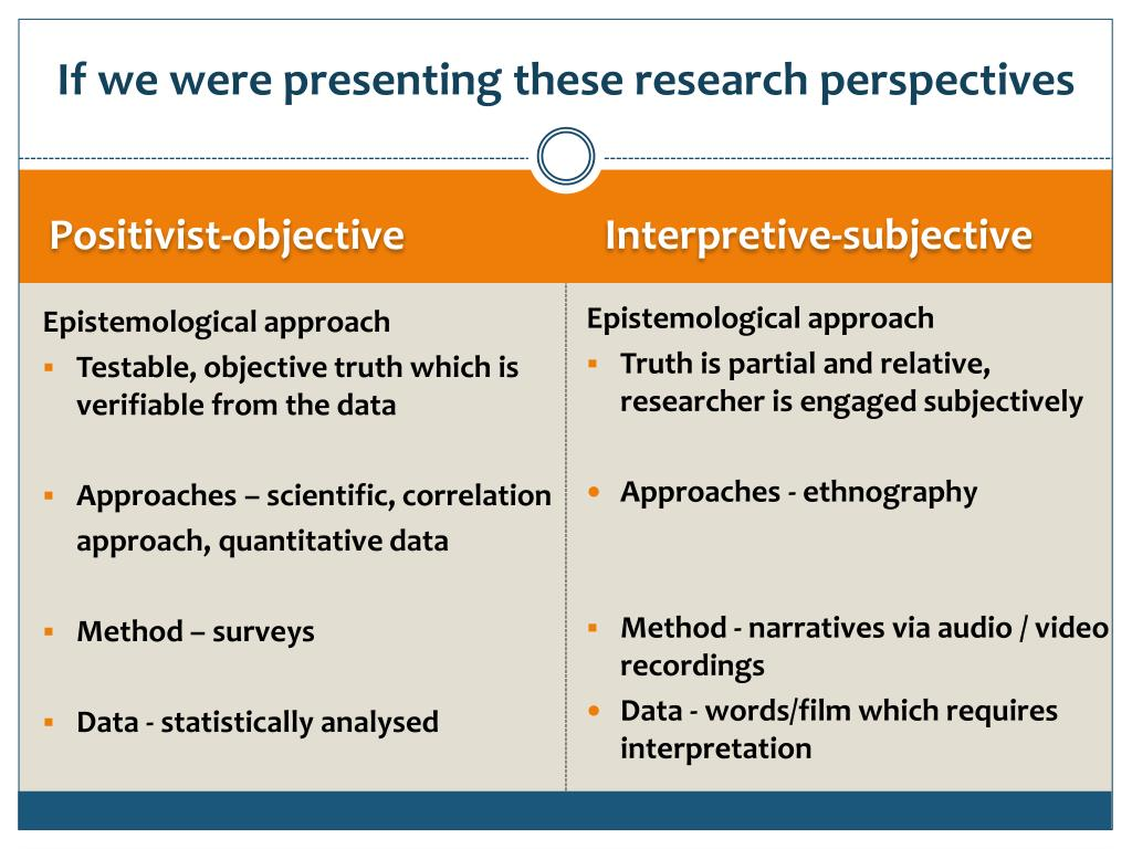 If we were presenting these research perspectives