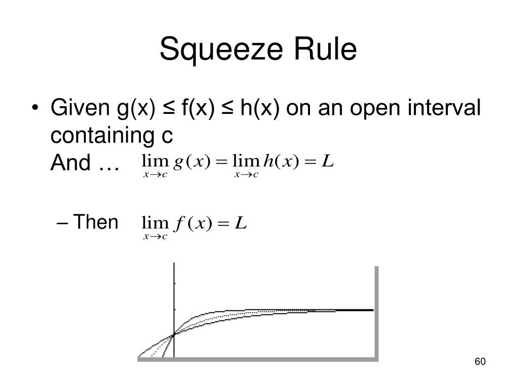 Squeeze Rule