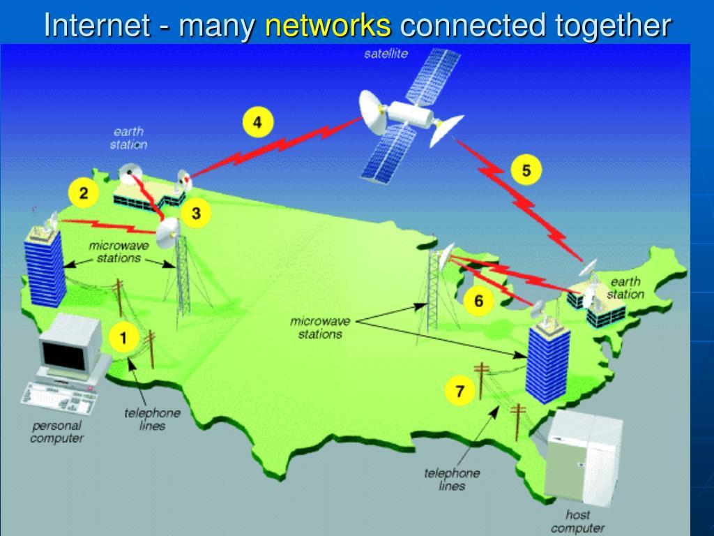 Internet - many