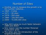 number of sites