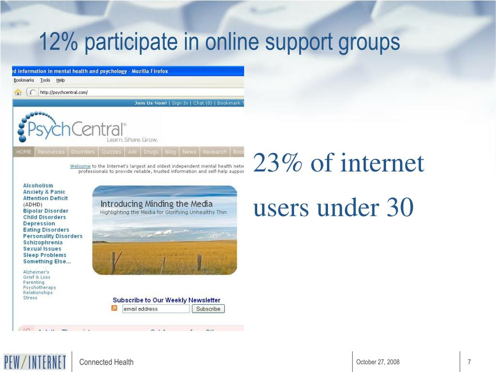 12% participate in online support groups