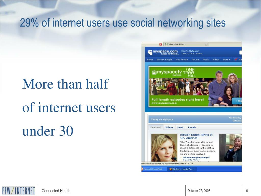 29% of internet users use social networking sites