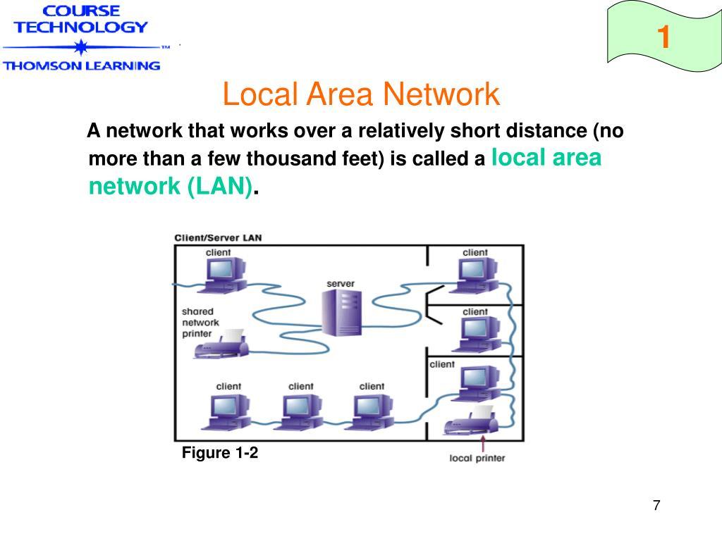Local Area Network