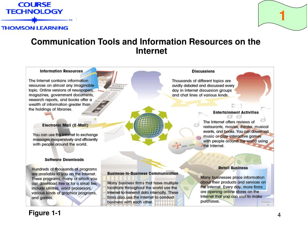 Communication Tools and Information Resources on the Internet