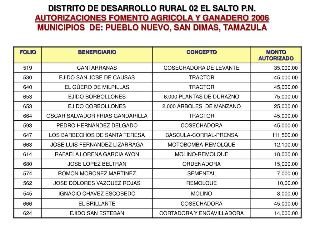 DISTRITO DE DESARROLLO RURAL 02 EL SALTO P.N.