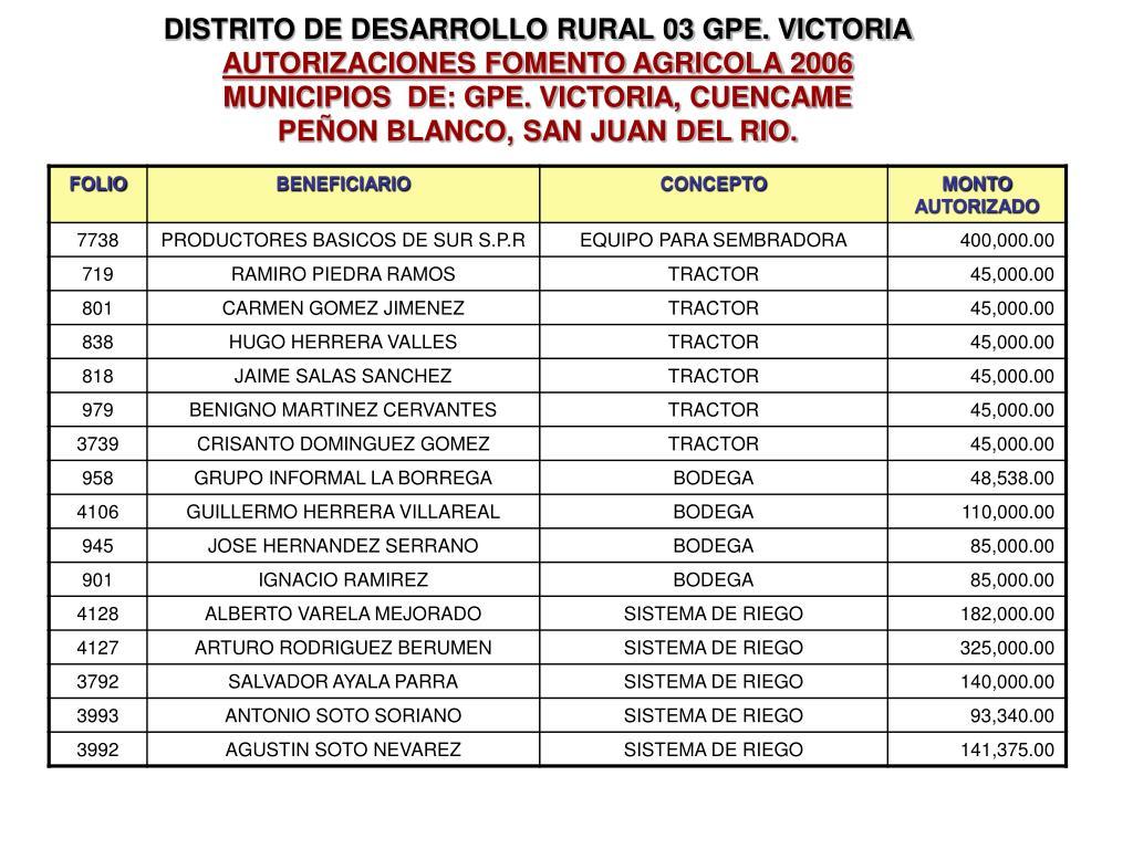 DISTRITO DE DESARROLLO RURAL 03 GPE. VICTORIA