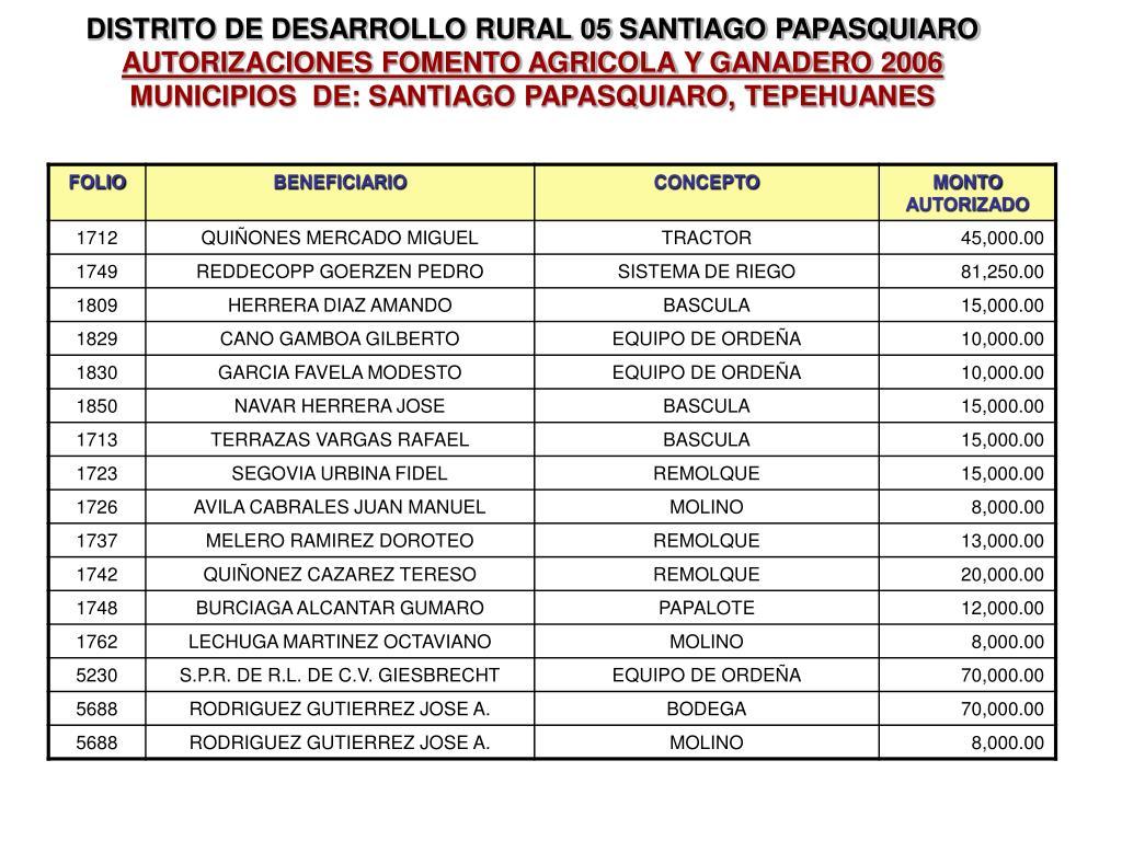 DISTRITO DE DESARROLLO RURAL 05 SANTIAGO PAPASQUIARO