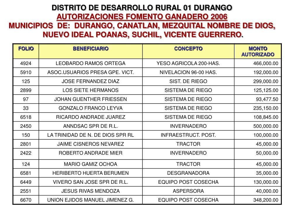 DISTRITO DE DESARROLLO RURAL 01 DURANGO