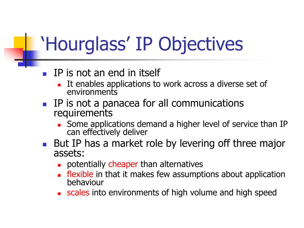 'Hourglass' IP Objectives