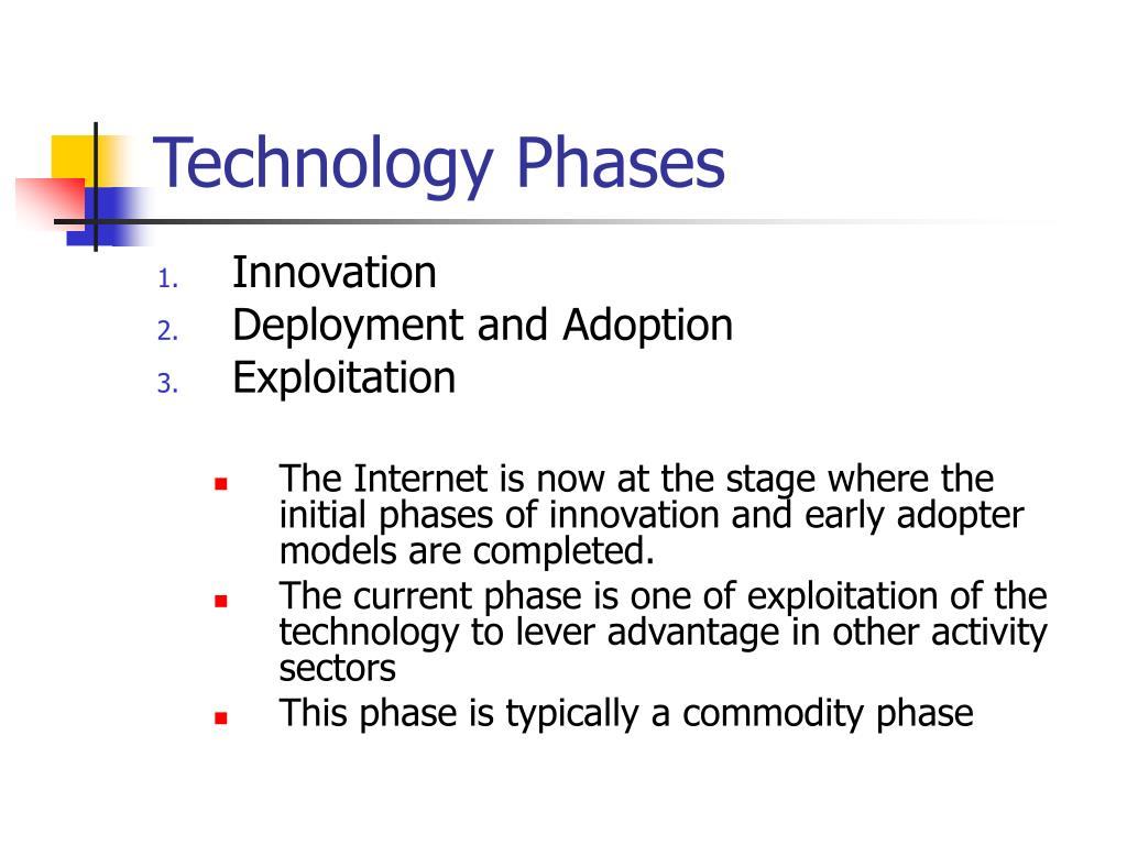 Technology Phases