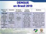 dengue en brasil 2010