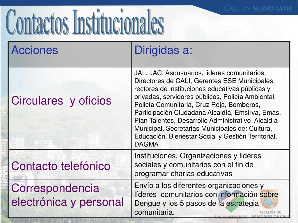 Contactos Institucionales