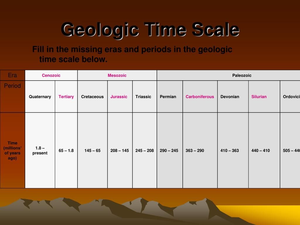 Carbon dating science definition 9
